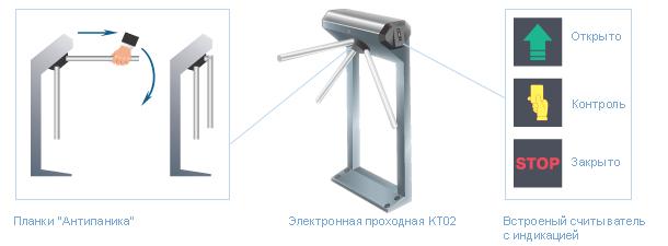 Электронная проходная KT02.3 системы безопасности PERCo-S-20 «Школа»  - турникет со встроенной системой контроля доступа